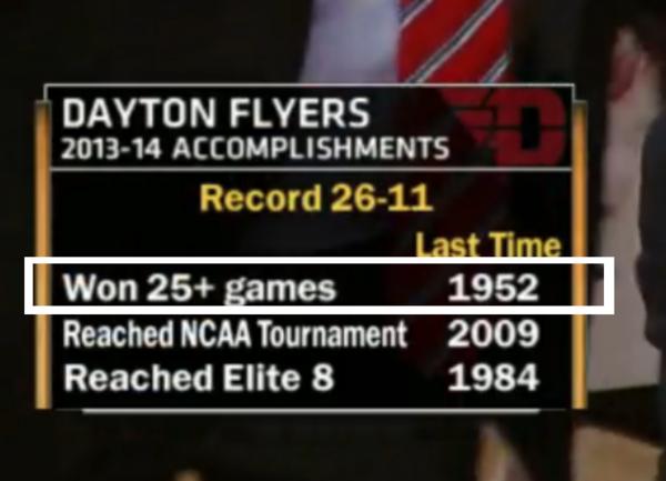ESPN Stinks at Stats